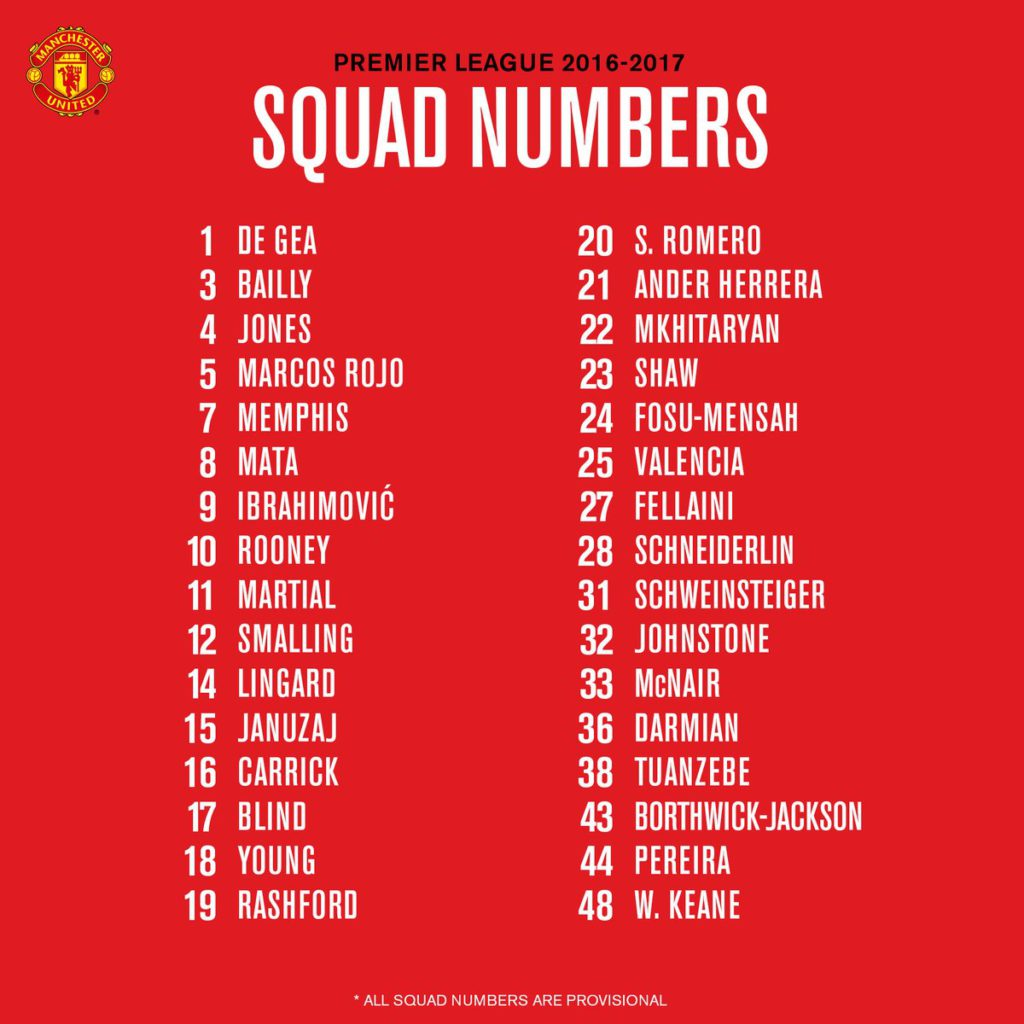 The Best Manchester United Players List 2018