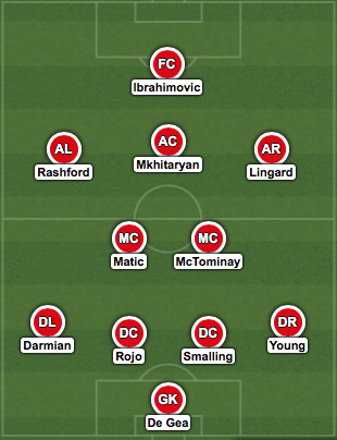4 2 3 1 Manchester United Predicted Starting Xi Vs Fc Basel