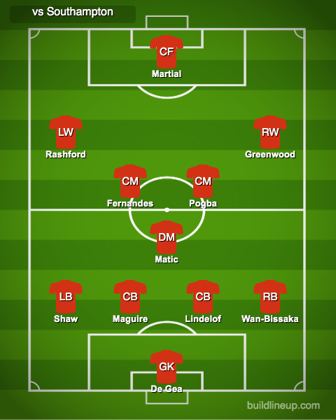 Predicted Man United Xi Vs Southampton Premier League Away 2019 20